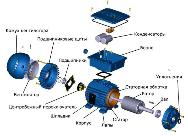 Ремонт электродвигателей МАСТЕРА