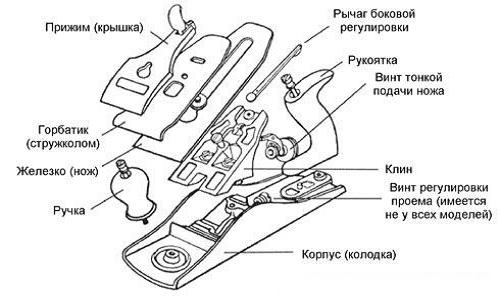 схема электрического рубанка