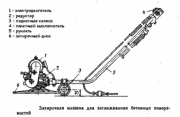 схема одинарного вертолета