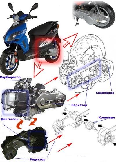 схема скутера