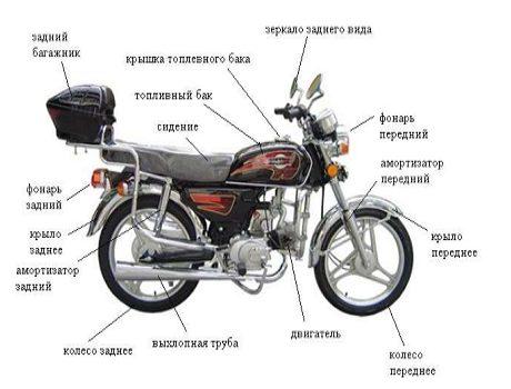 восстановление работы мопедов в Киеве